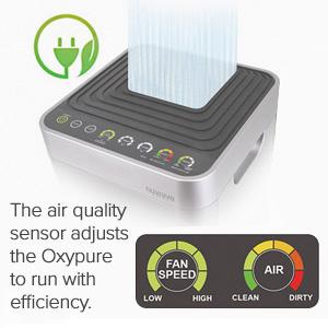 Oxypure air sensor efficiency