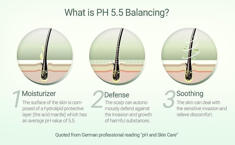 PH Balancing