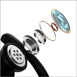 Wireless Earbuds Bluetooth Headphones Earphones Sports Running Ear Hook T17 TWS Long Battery Life