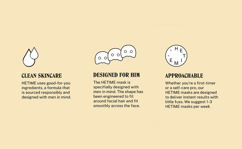 clean, skincare, natural, ingredients, mens, face mask, facial hair, easy, simple, self care, skin