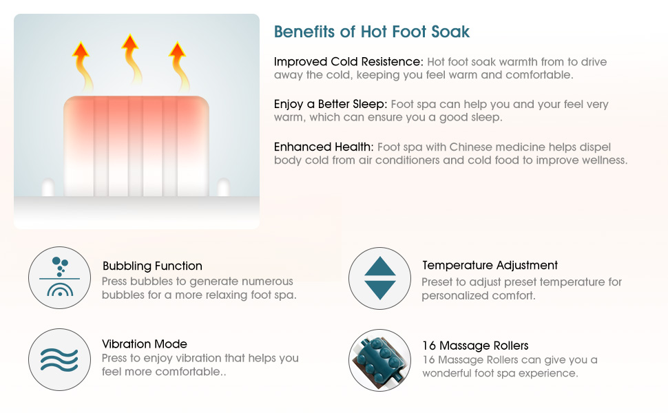 tub foot feet bath spa massage soak pedicure bowls bucket Jets lavender hot comfort hot massage