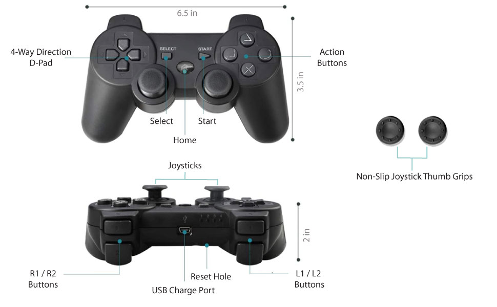 PS3 Controller for PlayStation 3 Feature Diagram