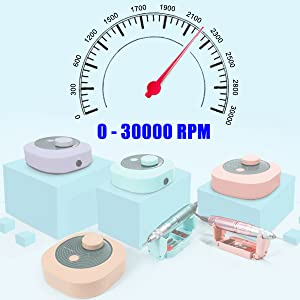 0-30000RPM Speed
