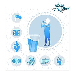 Preserve Water Benefits