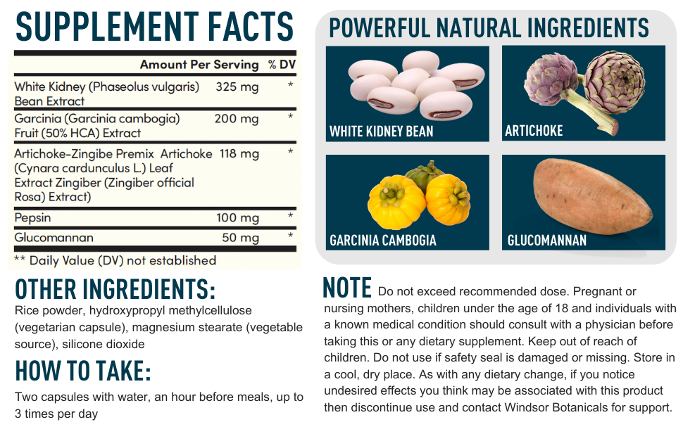 Windsor Botanicals - Appetite Suppressant for healthy weight management - EBC - Supplement Facts