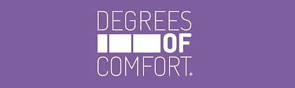 Degree of Comfort Mattress Encasement, Encasement