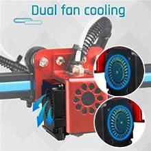 Refroidissement à deux ventilateurs
