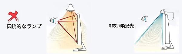 モニター掛け式ライト