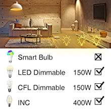 smart wall light switch, smart dimmer switch, smart switch dimmer, smart home light switches