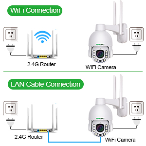 ptz camera connection