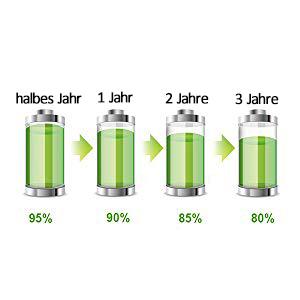 充電池 じゅうでんち単3 単三電池 充電式