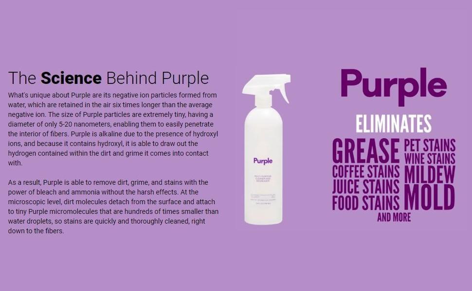 Science Behind Purple