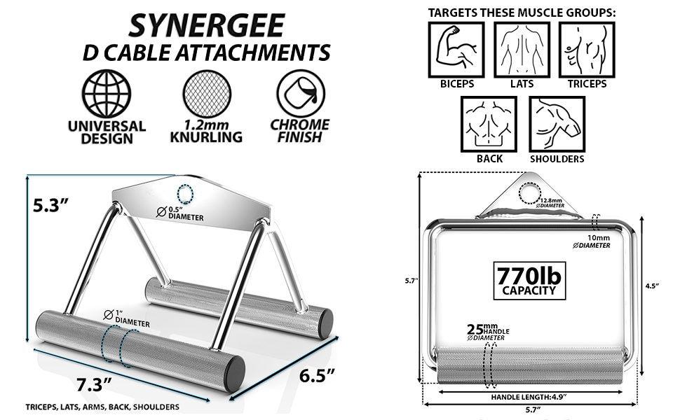 Synergee Double D Handle Spec Image