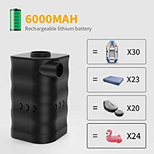 Electric Air Pump, Portable Quick-Fill Air Pump for Inflatables, Rechargeable Inflator/Deflator Pumps with Nozzles for Outdoor Camping Inflatable ...