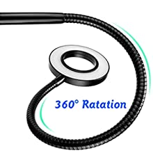 ring ratation 360