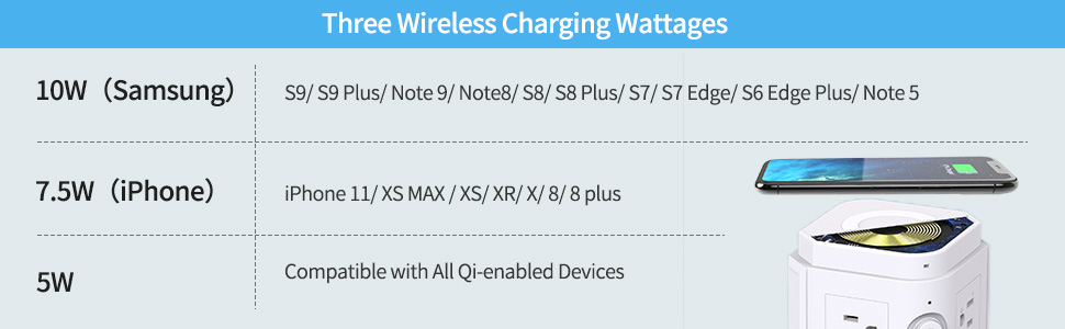 multi-plug with wireless charger
