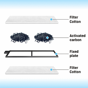 2 filter sponge