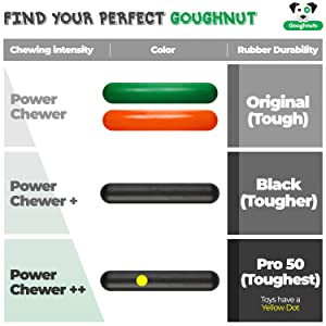 Goughnuts Rubber Dog Toys For Power Chewers and Aggressive Chewers Large Small and Medium