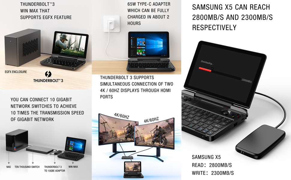 GPD Win max features