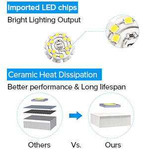 sansi patented ceramic heat dissipation technology