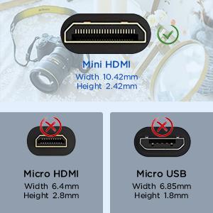 Mini HDMI to HDMI Cable
