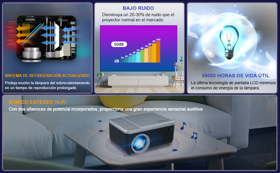 Mini Proyector, FANGOR Mini Video Proyector portátil con Reproductor de DVD,4500Lux proyector de Cine en casa Bluetooth 720P Nativa,Compatible con HDMI/USB/Micro SD/VGA/Fire TV Stick/PS4/ Xbox: Amazon.es: Electrónica