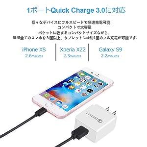 QC 3.0急速充電