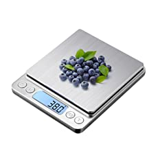 High-precision Weighing