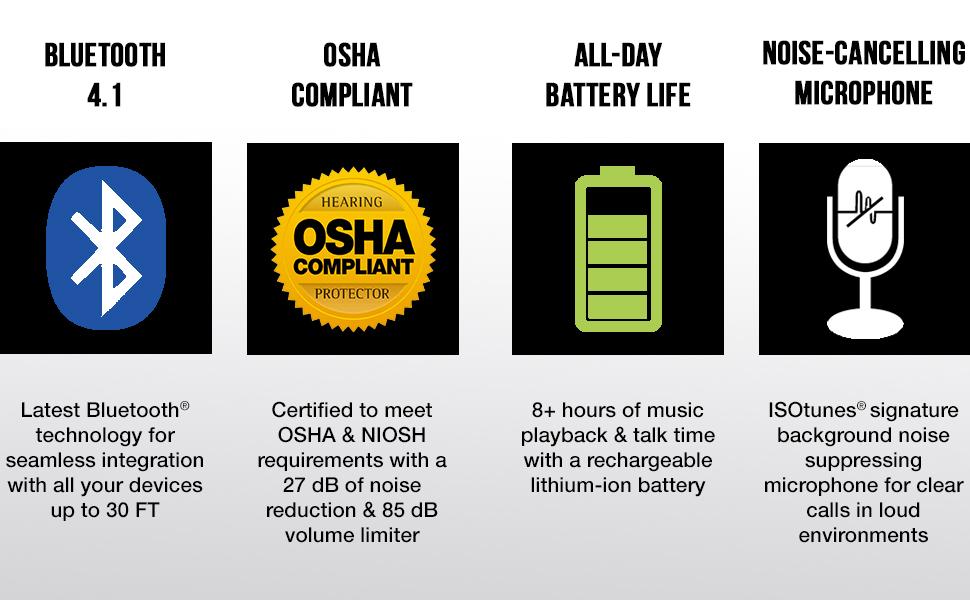 bluetooth, osha, noise reduction, noise cancelling earbuds, noise cancelling earphones, earplug, ear