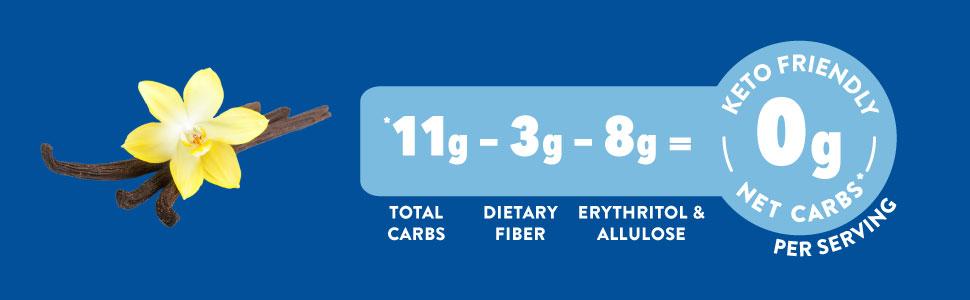 Highkey Snacks, HighKey, keto snacks, keto food, keto diet, amazon prime, keto dessert, gluten free