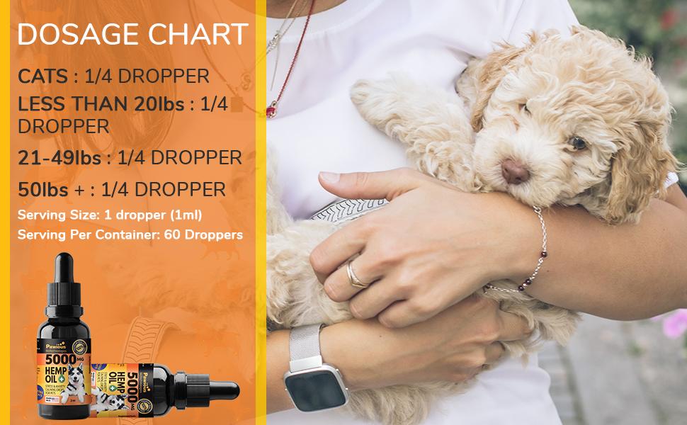 Dropper no cbd hemp oil dog cat calm stress relief
