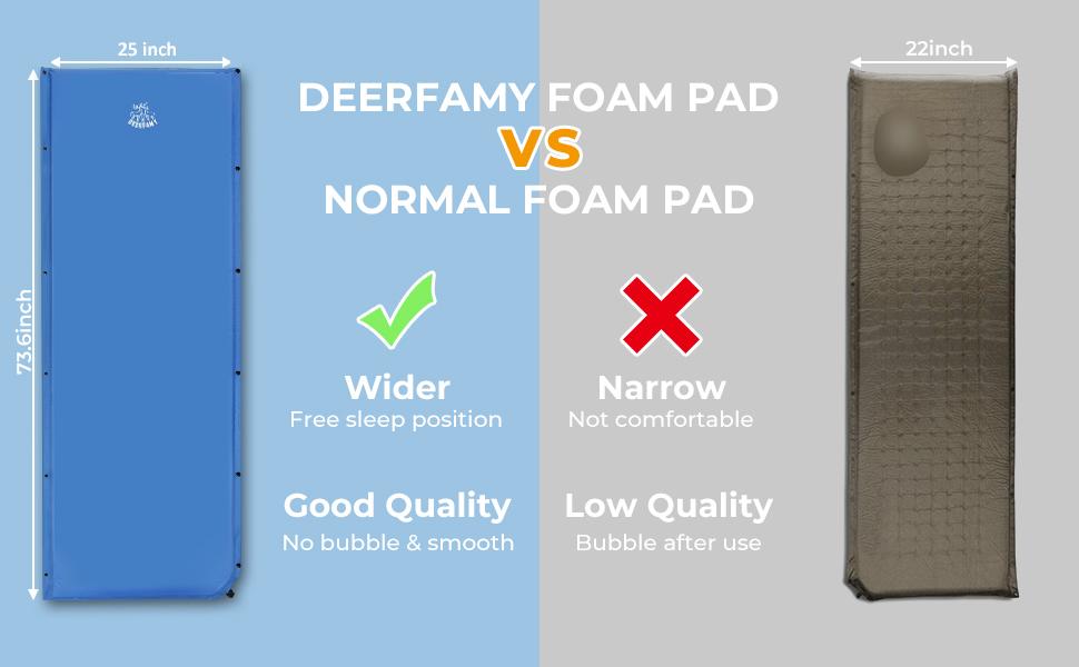 self inflating foam sleeping pad