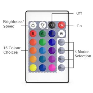 Foco para Diario y Ambiental Paquete de 8 35W~50W Equiv Blanco Fr/ío 6000K Regulable 16 Cambios Color VARICART GU10 6W Bombilla LED Memoria Integrada con Mando 4 Modos RGB