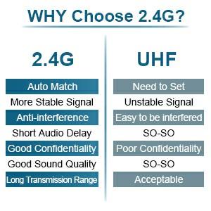 why choose 2.4G