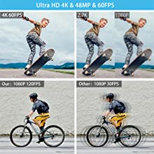 1080P 15FPS 24MP 3.0 Inch 270 Degree Rotation LCD 16X Digital Zoom Camcorder Camera with 2 Batteries