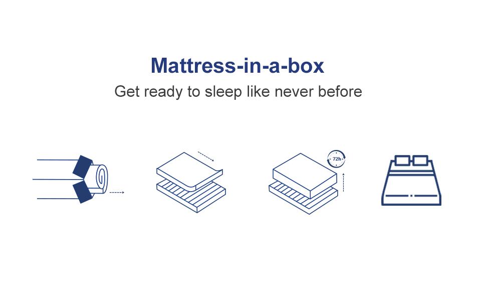full size memory foam mattress floor mattress twin bed mattress twin memory foam mattress