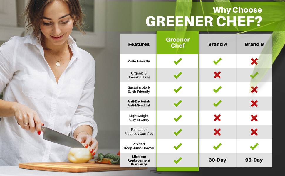 Greener Chef