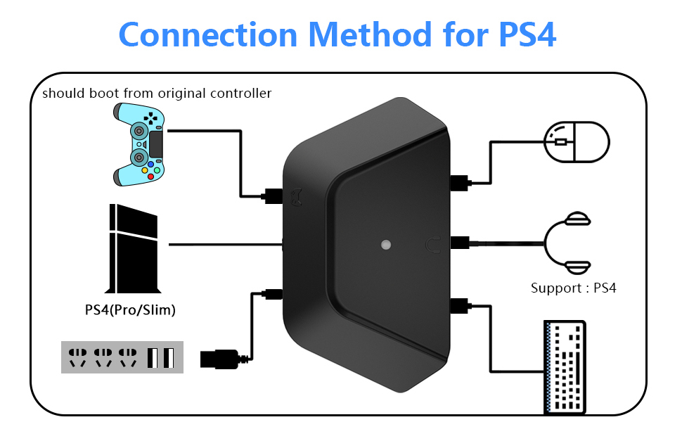 ps4 keyboard and mouse adapter