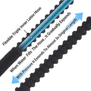 Flexible Triple Inner Latex Hose