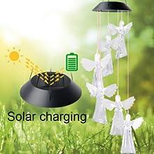 Solar Powerd
