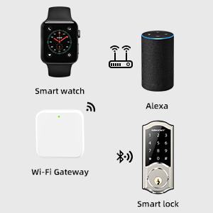 digital smart deadbolt