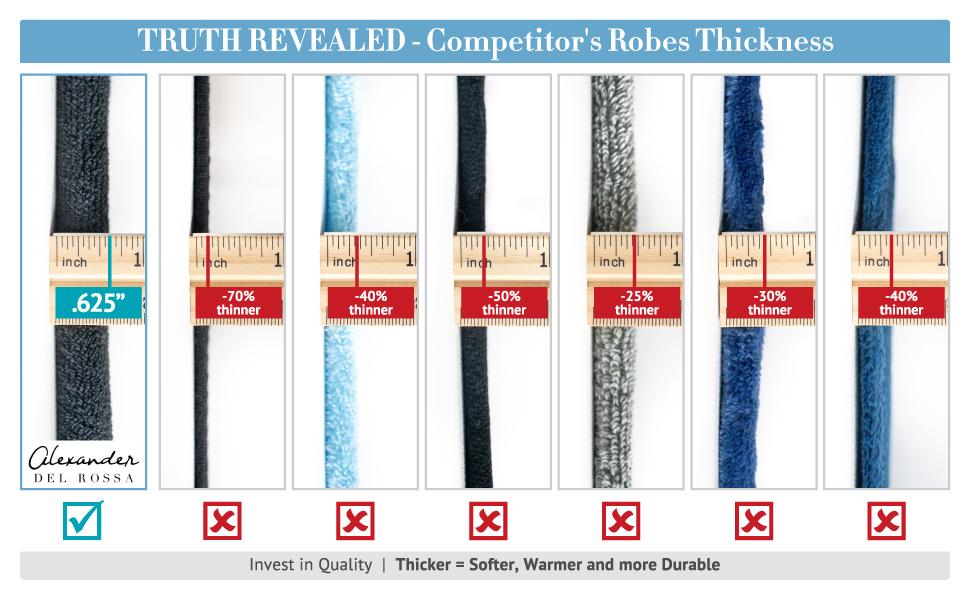 competitor comparisons