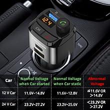 sändare för bilradio