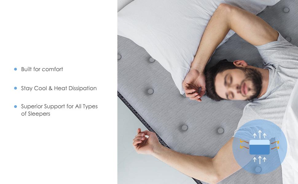 twin size mattress,queen size mattress,full size mattress,