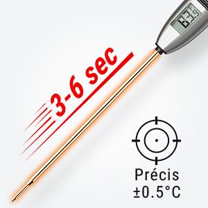 thermomètre cuisine
