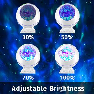 Sternenlichtprojektor