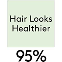 Hair looks healthier