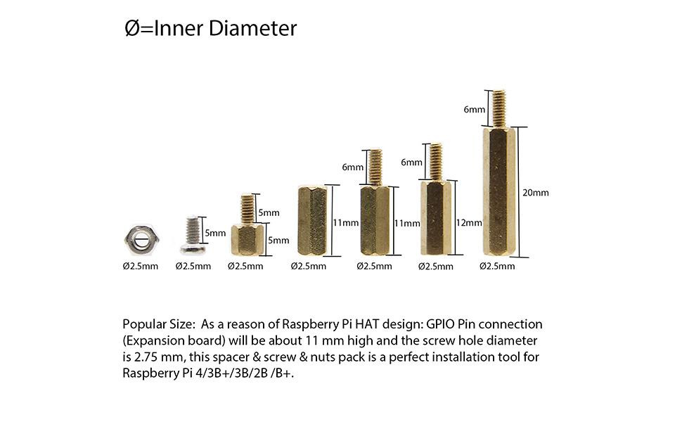 Raspberry Pi 4/3B+/3B Installation Tool 124 Pcs M2.5 Series Hex Brass Spacers Standoffs Nuts Screw