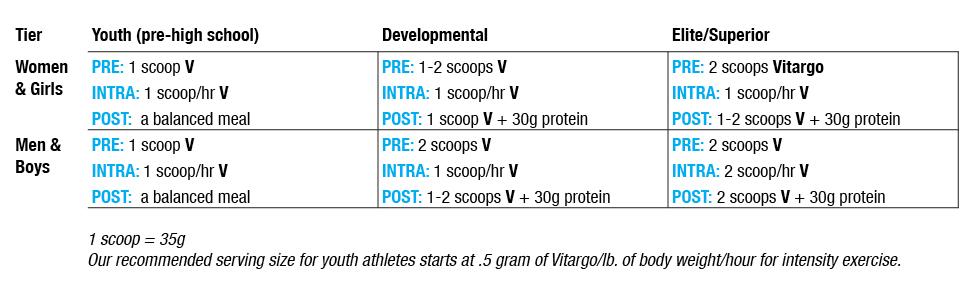 protein powder vitacell vitalifi carbo plus elevate