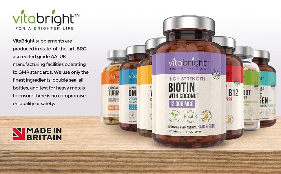 Biotin hair and skin